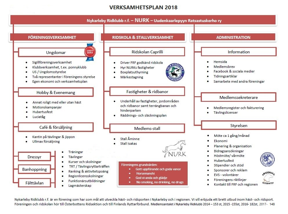 Verksamhetsplan2018