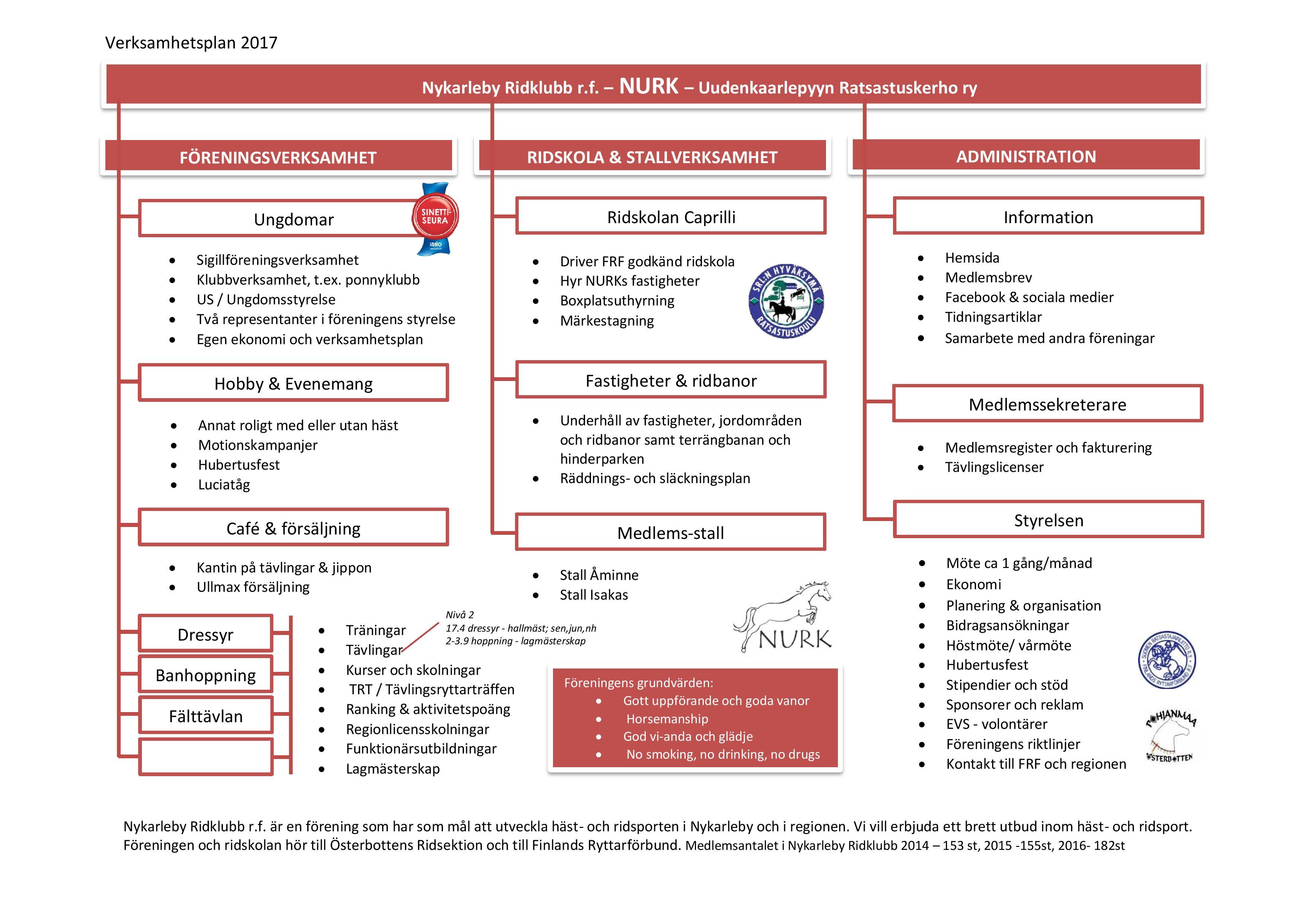 Verksamhetsplan 2017